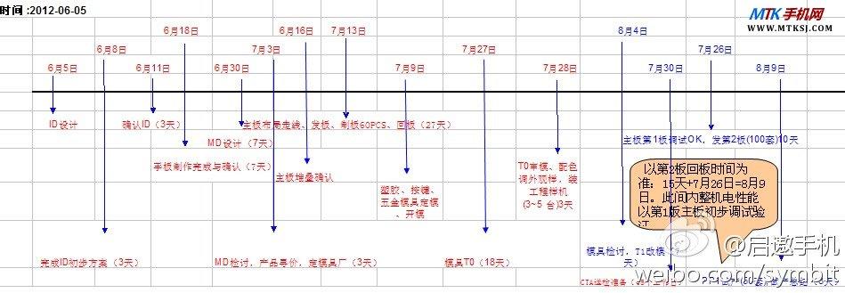 电路 电路图 电子 原理图 949_329