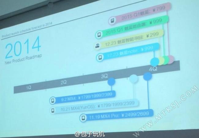 魅族手机产品规划图
